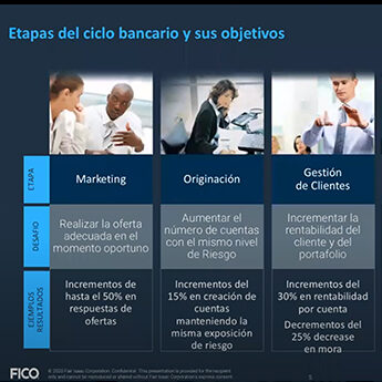 Financial Services Originations Business Overview - Spanish